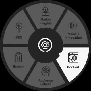 Global Strategies International CIM Platform Content logo